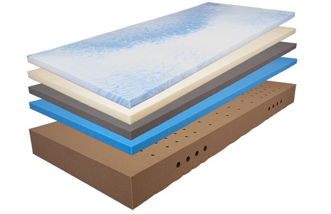 Vybírejte matraci podle hustoty pěny